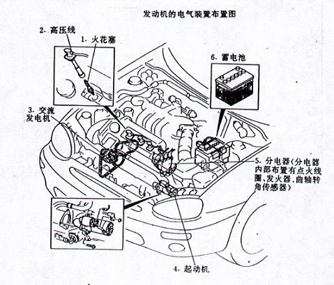 10种电器类手绘图